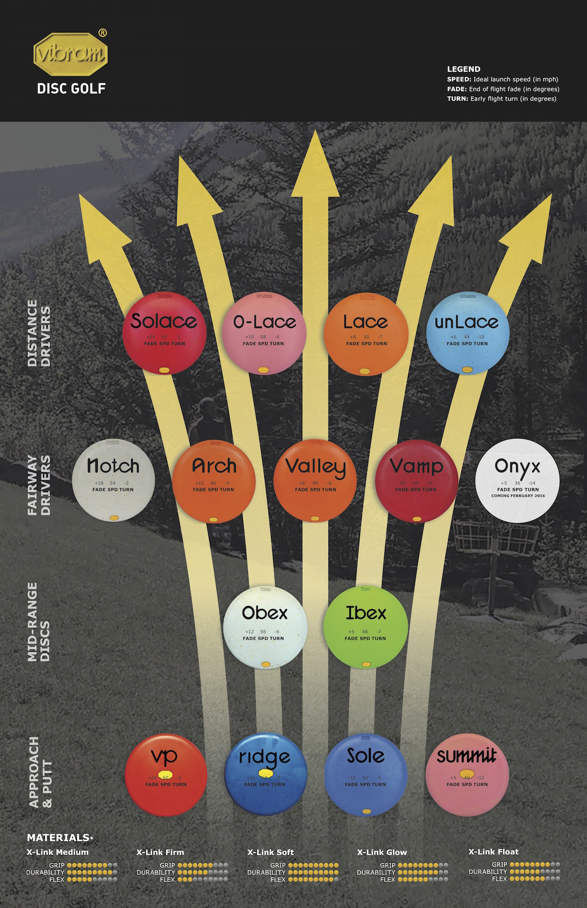 how to pick disc golf discs